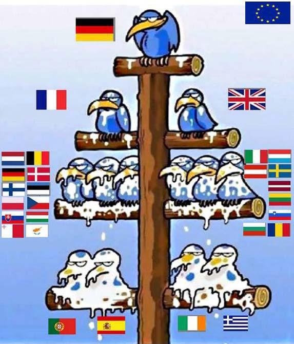 crisis en los paises del sur europeos