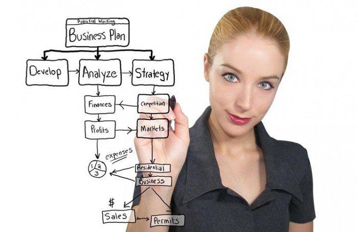 plan de negocios de Amway