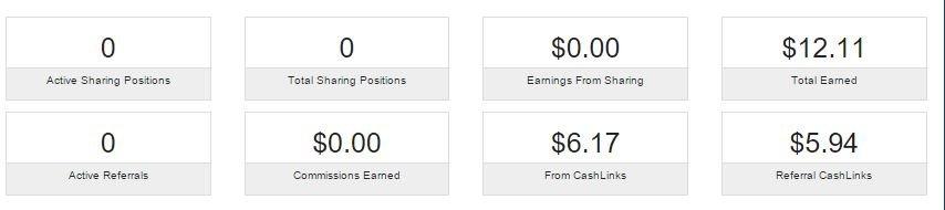 Como puedes ver aquí, si tienes un referido tus ganancias quedarán duplicadas